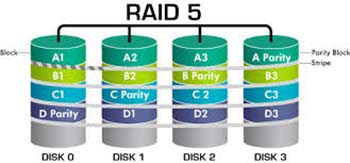 Raid 5 Recovery Options Raid 10 Recovery Admin Guide